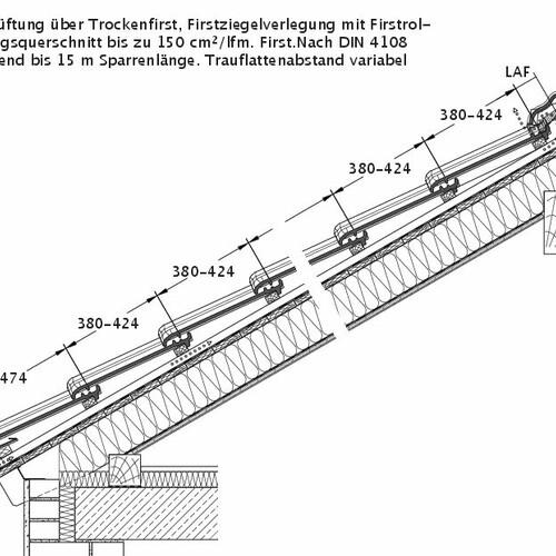 Desen tehnic produs TITANIA DQL DQL