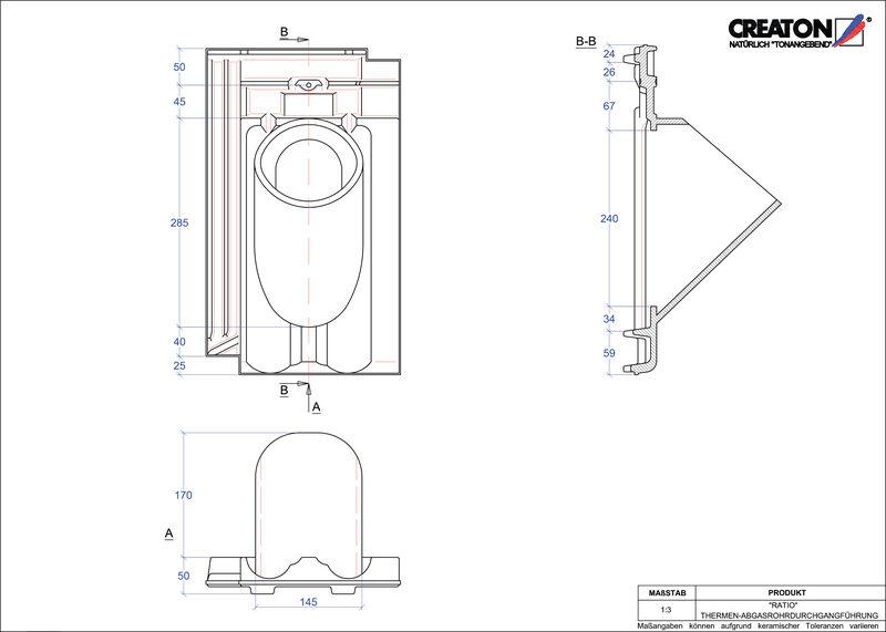 Fiser CAD produs RATIO Termal THERME